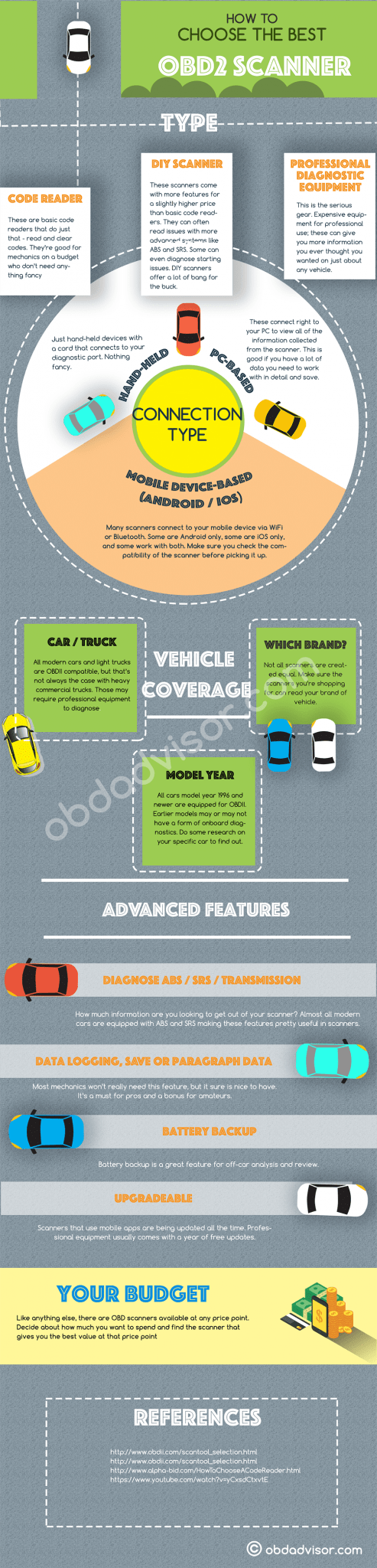 choose a best automotive diagnostic scanner inforgraphic