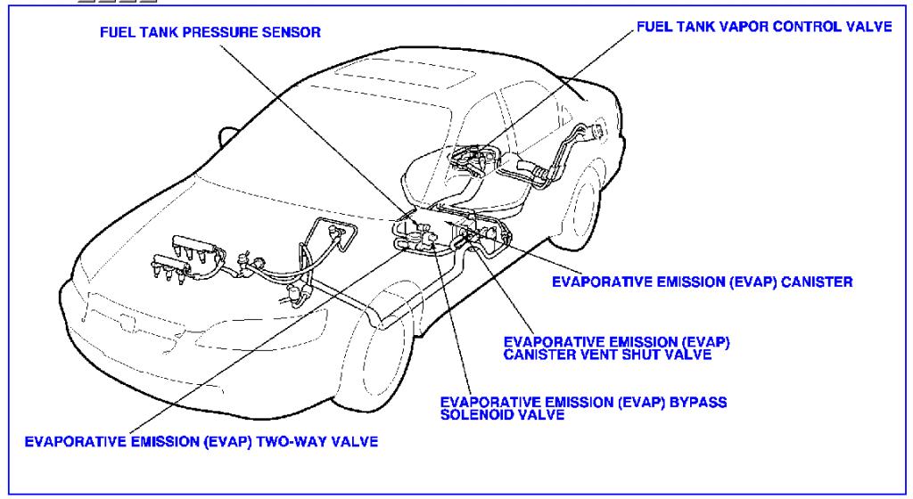 The P0452 code is defined as evaporative emission control system