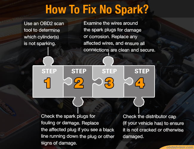 Four steps to fix no spark from coil on 5.7 Vortec