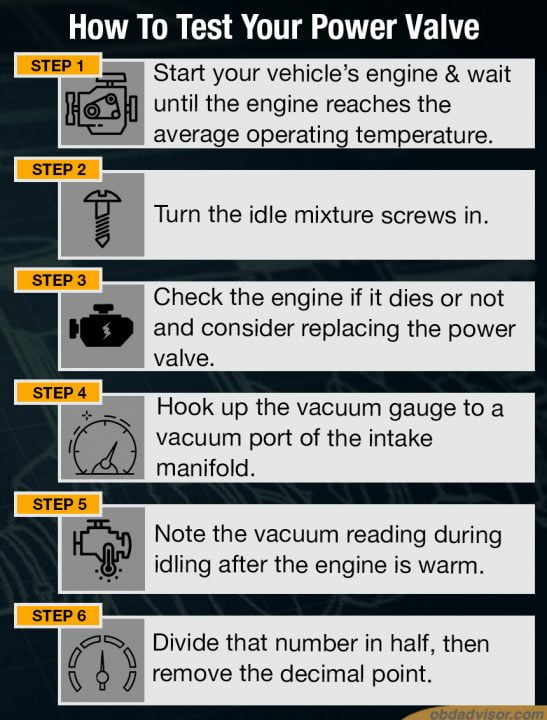 How to test your power valve when you suspect you have a blown one