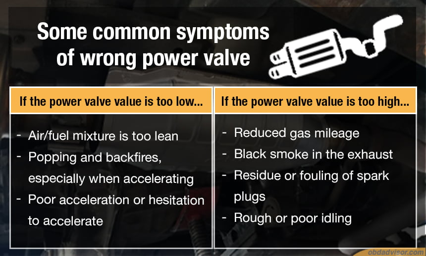 A few common symptoms of a wrong power valve in your engine