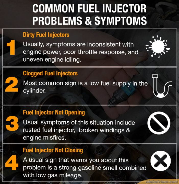 A bad fuel injectors canc ause damage to your vehicle. Here are some common problems & symptoms you should know