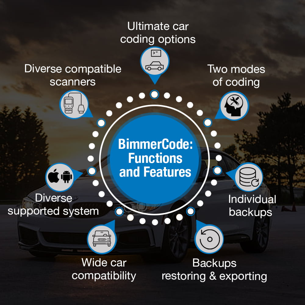 bimmercode functions and features